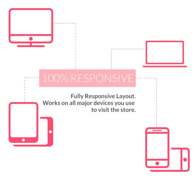 Shopfast - Responsive Zencart Template - 10